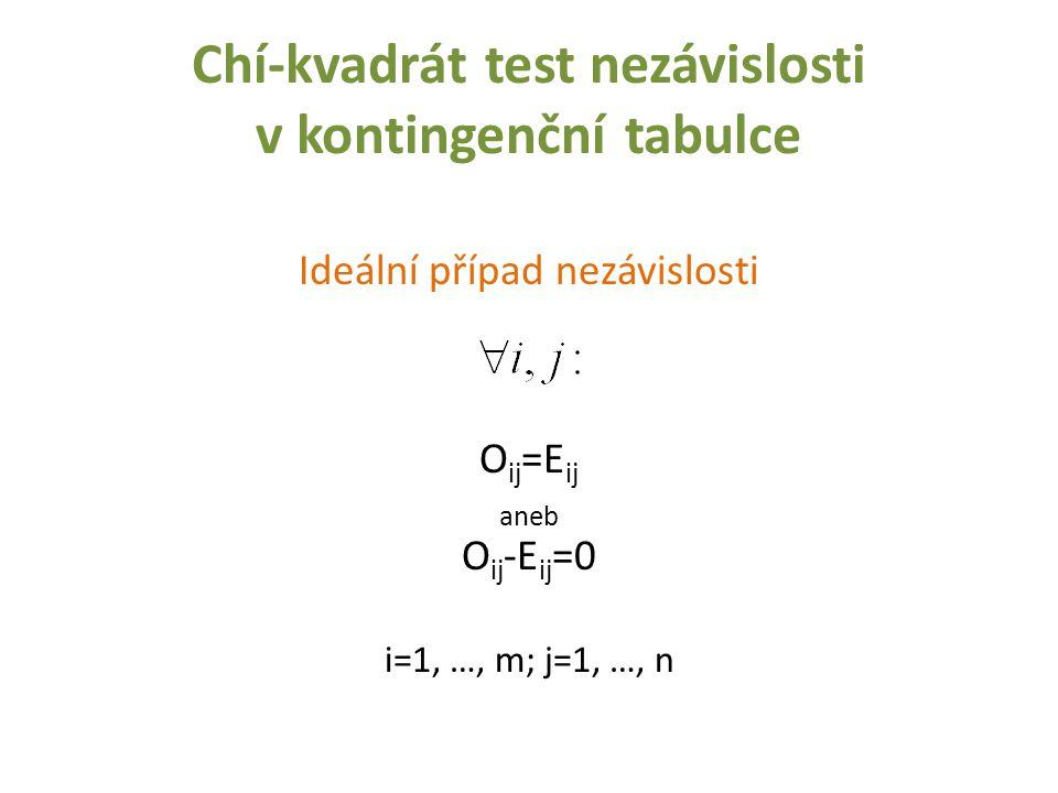 Chí-kvadrát test nezávislosti v kontingenční tabulce Ideální případ nezávislosti O ij =E ij aneb O ij -E ij =0 i=1, …, m; j=1, …, n