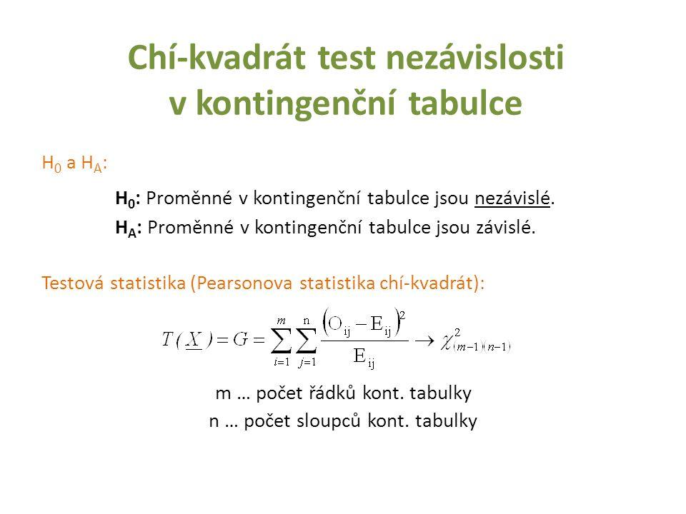 H 0 a H A : H 0 : Proměnné v kontingenční tabulce jsou nezávislé. H A : Proměnné v kontingenční tabulce jsou závislé. Testová statistika (Pearsonova s