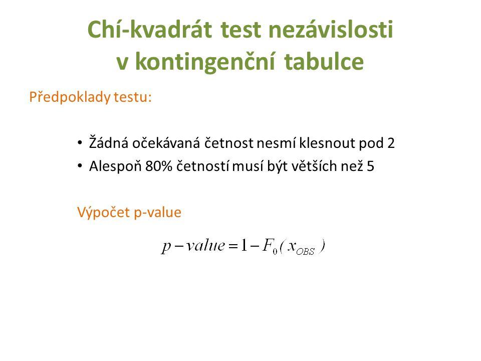 Předpoklady testu: Žádná očekávaná četnost nesmí klesnout pod 2 Alespoň 80% četností musí být větších než 5 Výpočet p-value
