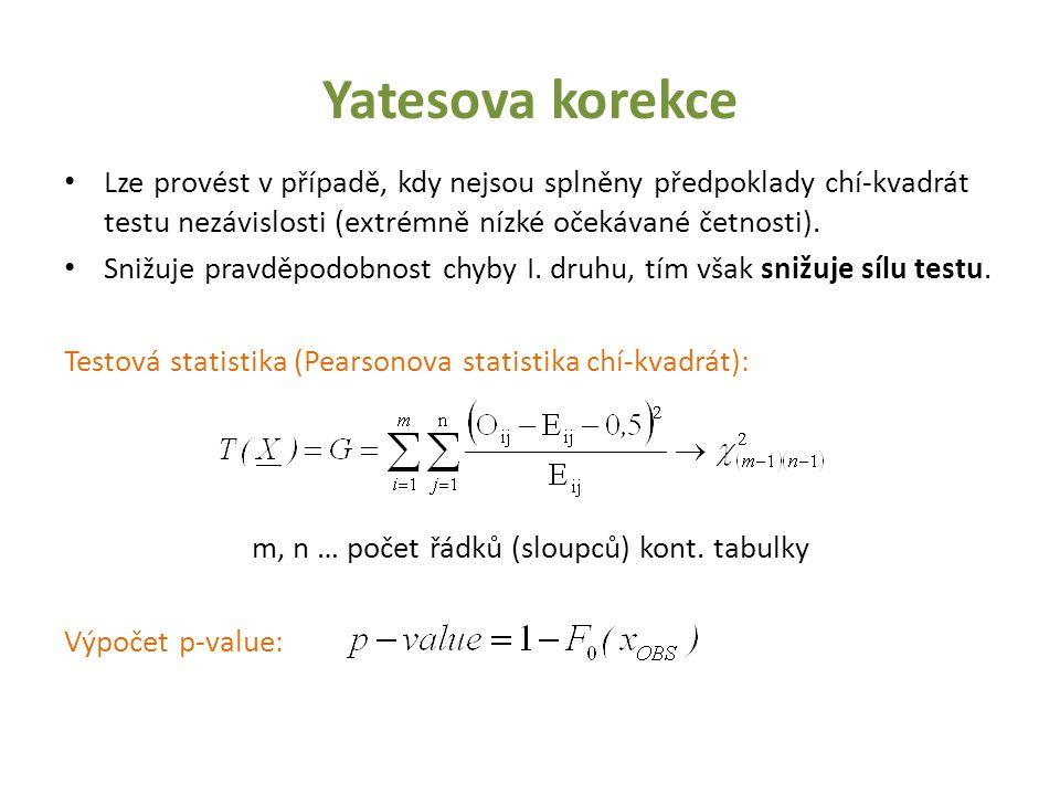 Yatesova korekce Lze provést v případě, kdy nejsou splněny předpoklady chí-kvadrát testu nezávislosti (extrémně nízké očekávané četnosti). Snižuje pra