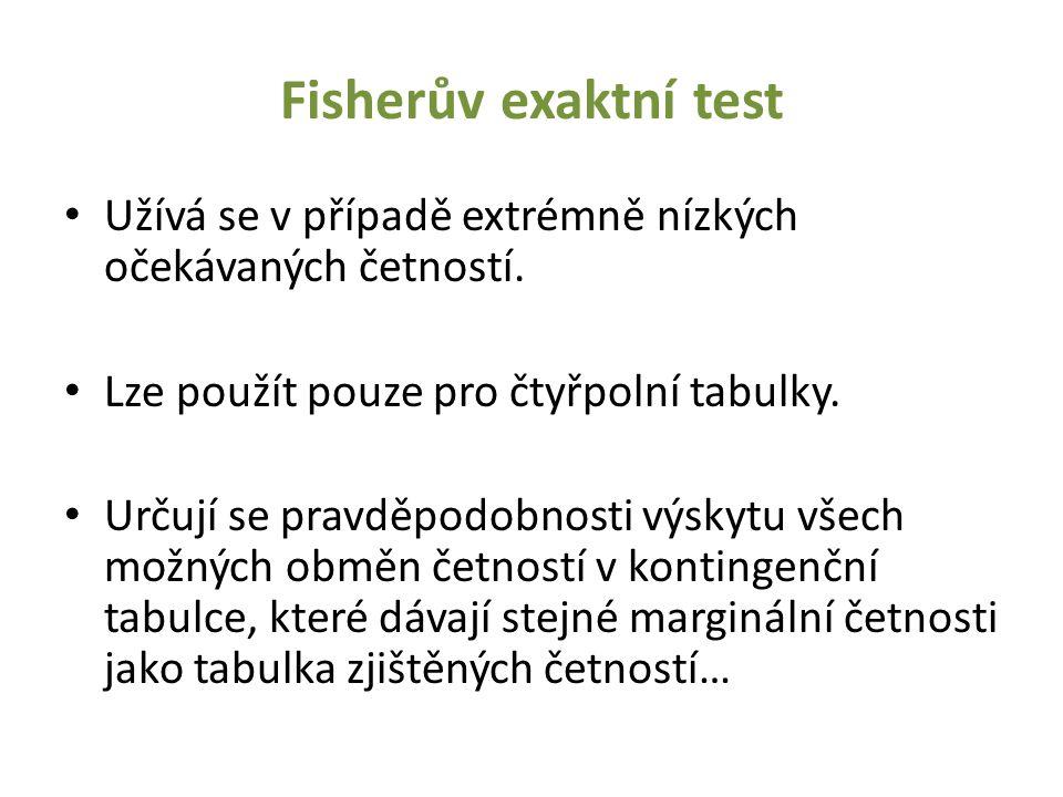 Fisherův exaktní test Užívá se v případě extrémně nízkých očekávaných četností. Lze použít pouze pro čtyřpolní tabulky. Určují se pravděpodobnosti výs