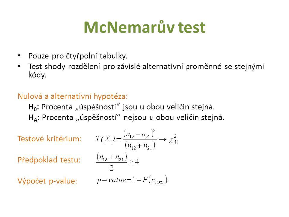 McNemarův test Pouze pro čtyřpolní tabulky. Test shody rozdělení pro závislé alternativní proměnné se stejnými kódy. Nulová a alternativní hypotéza: H