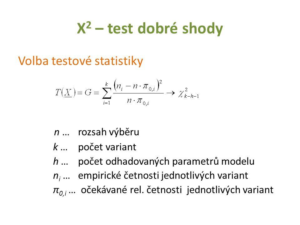 Χ 2 – test dobré shody Volba testové statistiky n … rozsah výběru k … počet variant h … počet odhadovaných parametrů modelu n i … empirické četnosti j