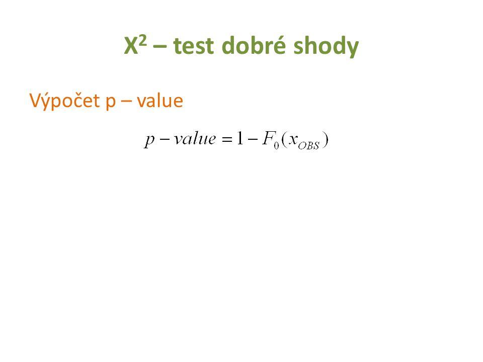 Χ 2 – test dobré shody Výpočet p – value