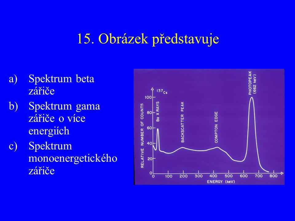 15. Obrázek představuje a)Spektrum beta zářiče b)Spektrum gama zářiče o více energiích c)Spektrum monoenergetického zářiče