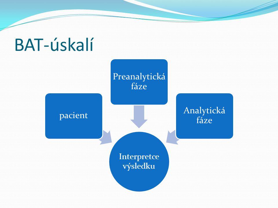 BAT-úskalí Interpretce výsledku pacient Preanalytická fáze Analytická fáze