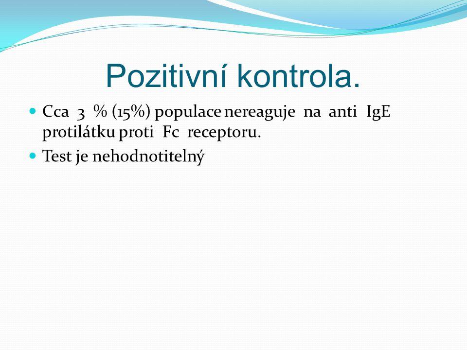 Pozitivní kontrola. Cca 3 % (15%) populace nereaguje na anti IgE protilátku proti Fc receptoru. Test je nehodnotitelný