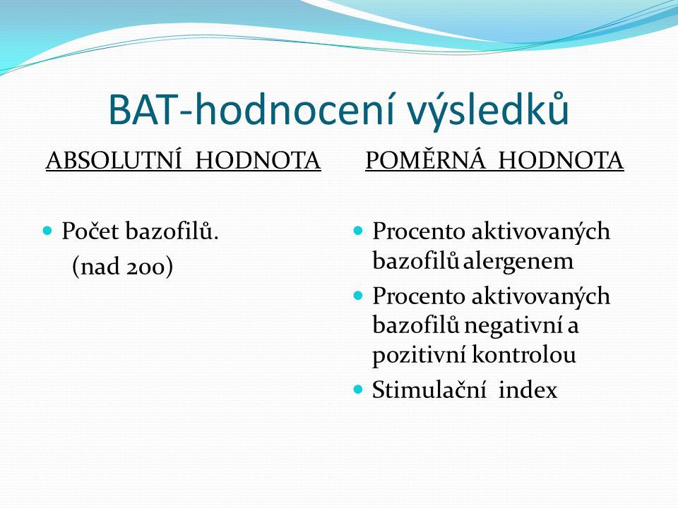 BAT-hodnocení výsledků ABSOLUTNÍ HODNOTA Počet bazofilů. (nad 200) POMĚRNÁ HODNOTA Procento aktivovaných bazofilů alergenem Procento aktivovaných bazo