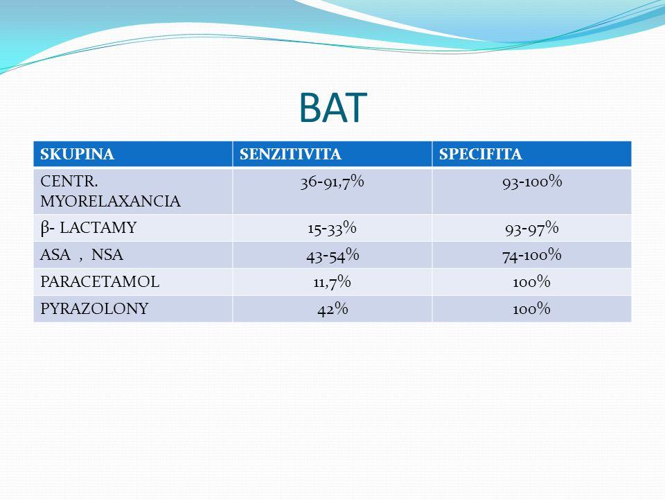 BAT SKUPINASENZITIVITASPECIFITA CENTR. MYORELAXANCIA 36-91,7%93-100% β- LACTAMY15-33%93-97% ASA, NSA43-54%74-100% PARACETAMOL11,7%100% PYRAZOLONY42%10