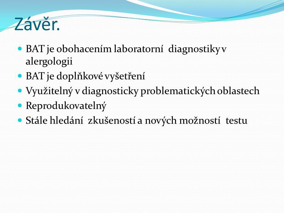 Závěr. BAT je obohacením laboratorní diagnostiky v alergologii BAT je doplňkové vyšetření Využitelný v diagnosticky problematických oblastech Reproduk