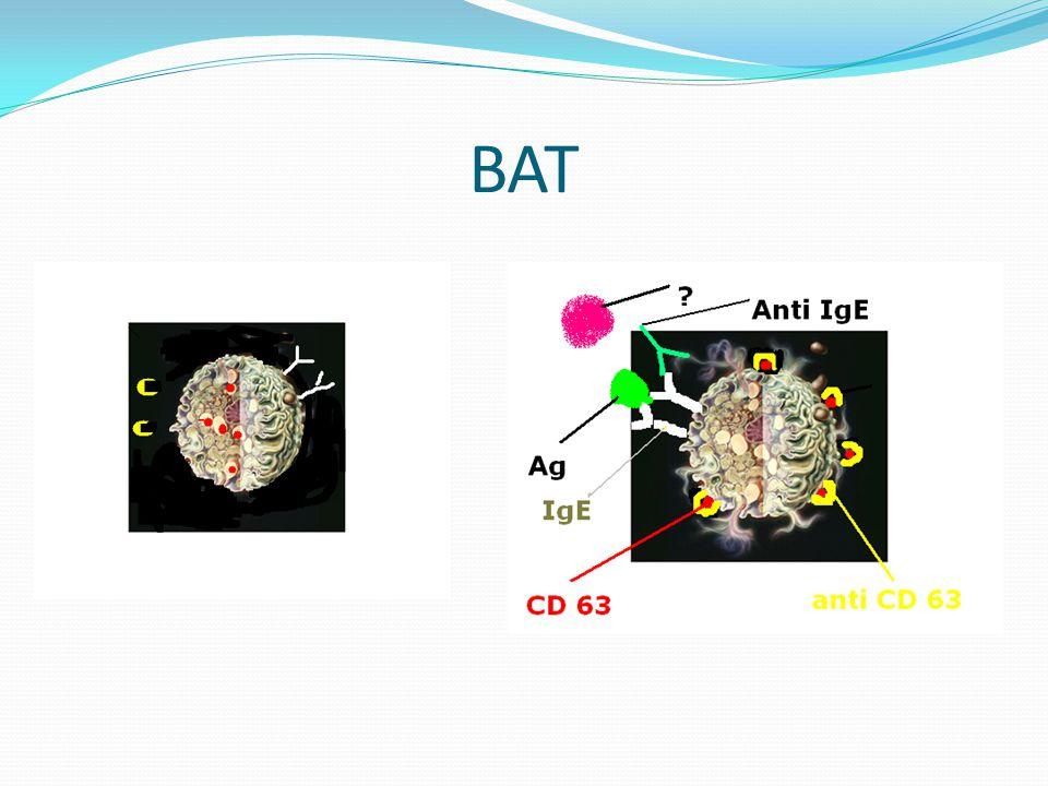BAT-NSA SENZITIVITASPECIFITAPOZITIVNÍ PM NEGATIVNÍ PM ASA43,3%100% 99,4% Paracetamol(p)11,7%100% Metamizol(m)15%100% 99,1% Diclofenac(d)43,3%93,3%6,1%99,3% Naproxen(n)54,8%74,1%2%99,3% ASA+p+m+d66,3%93,3%8,7%99,6%