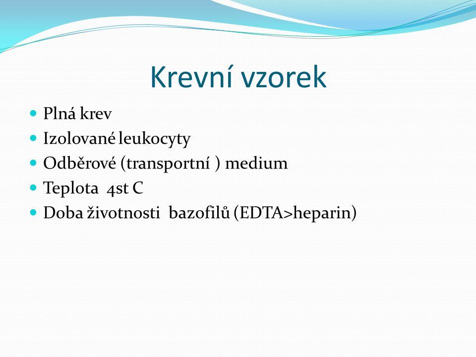 Krevní vzorek Plná krev Izolované leukocyty Odběrové (transportní ) medium Teplota 4st C Doba životnosti bazofilů (EDTA>heparin)
