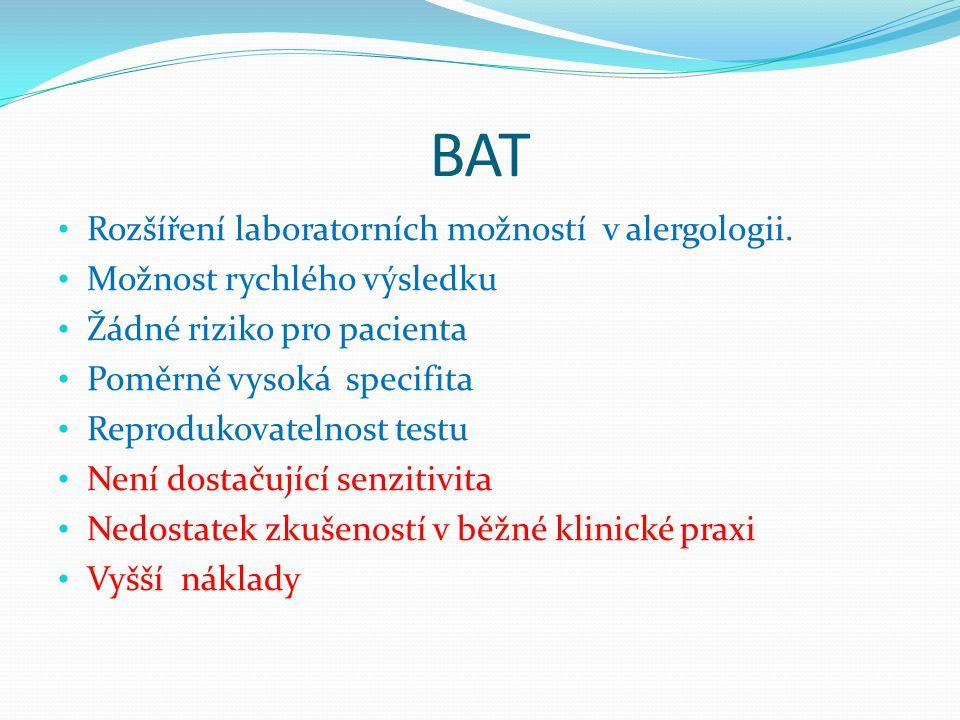 BAT Rozšíření laboratorních možností v alergologii. Možnost rychlého výsledku Žádné riziko pro pacienta Poměrně vysoká specifita Reprodukovatelnost te