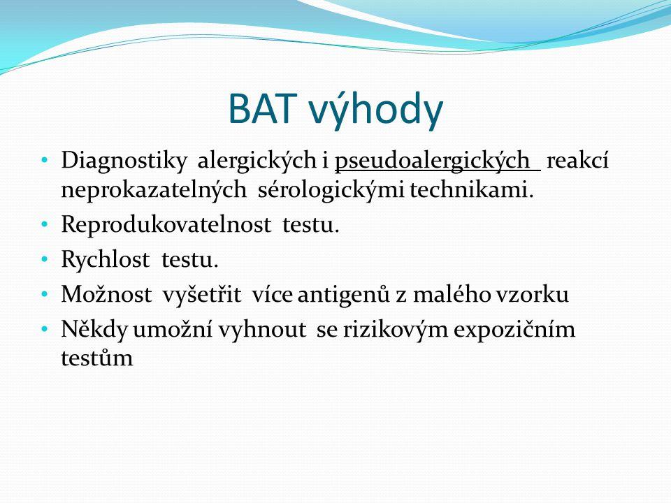 BAT výhody Diagnostiky alergických i pseudoalergických reakcí neprokazatelných sérologickými technikami. Reprodukovatelnost testu. Rychlost testu. Mož