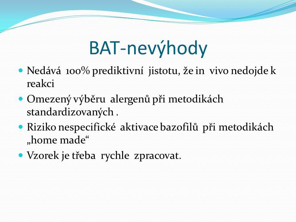 BAT-nevýhody Nedává 100% prediktivní jistotu, že in vivo nedojde k reakci Omezený výběru alergenů při metodikách standardizovaných. Riziko nespecifick
