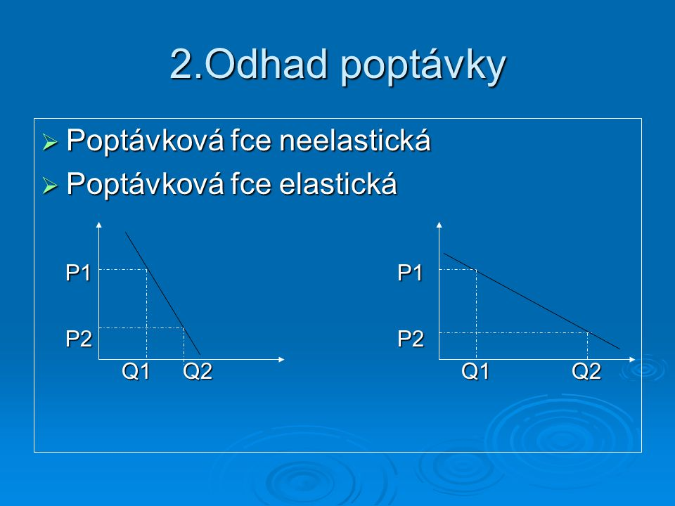 2.Odhad poptávky  Poptávková fce neelastická  Poptávková fce elastická P1 P1 P1 P1 P2 P2 P2 P2 Q1 Q2 Q1 Q2 Q1 Q2 Q1 Q2