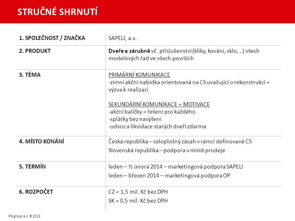 PG group a.s. © 2013 STRUČNÉ SHRNUTÍ 1. SPOLEČNOST / ZNAČKASAPELI, a.s.