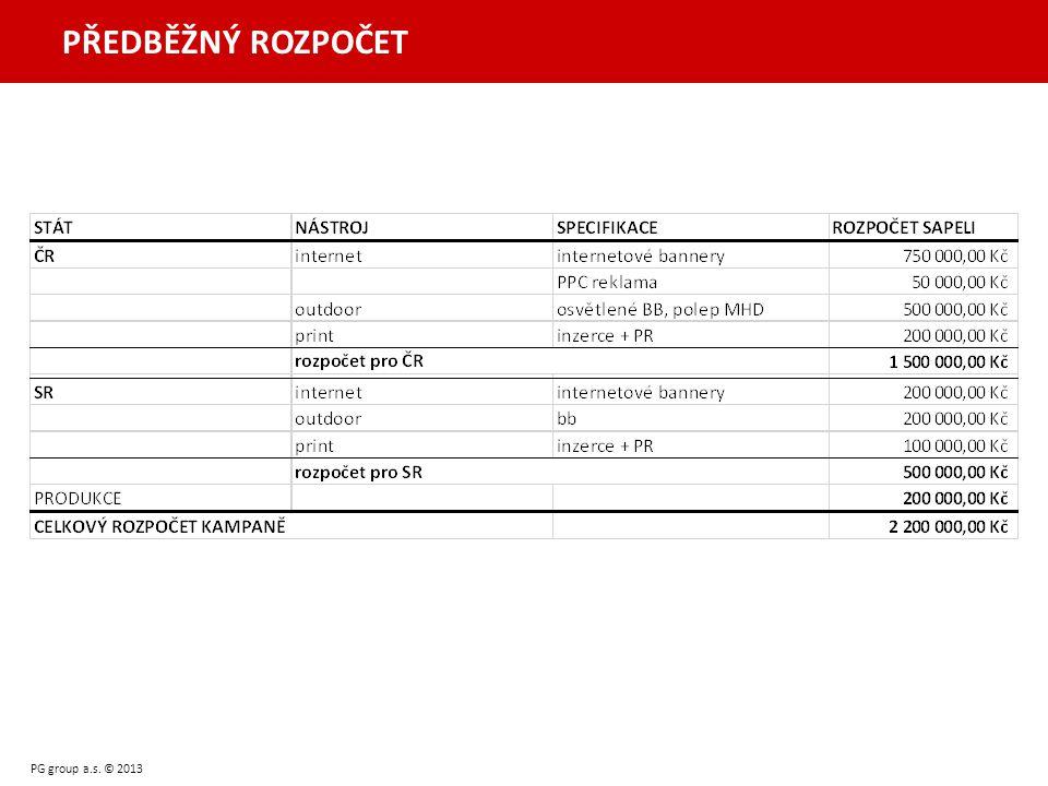 PG group a.s. © 2013 PŘEDBĚŽNÝ ROZPOČET