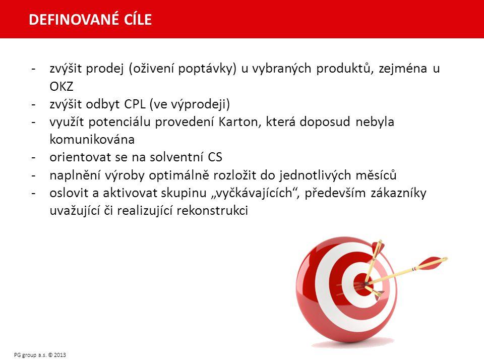 PG group a.s. © 2013 DEFINOVANÉ CÍLE -zvýšit prodej (oživení poptávky) u vybraných produktů, zejména u OKZ -zvýšit odbyt CPL (ve výprodeji) -využít po