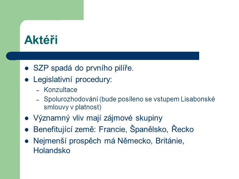 Aktéři SZP spadá do prvního pilíře. Legislativní procedury: – Konzultace – Spolurozhodování (bude posíleno se vstupem Lisabonské smlouvy v platnost) V