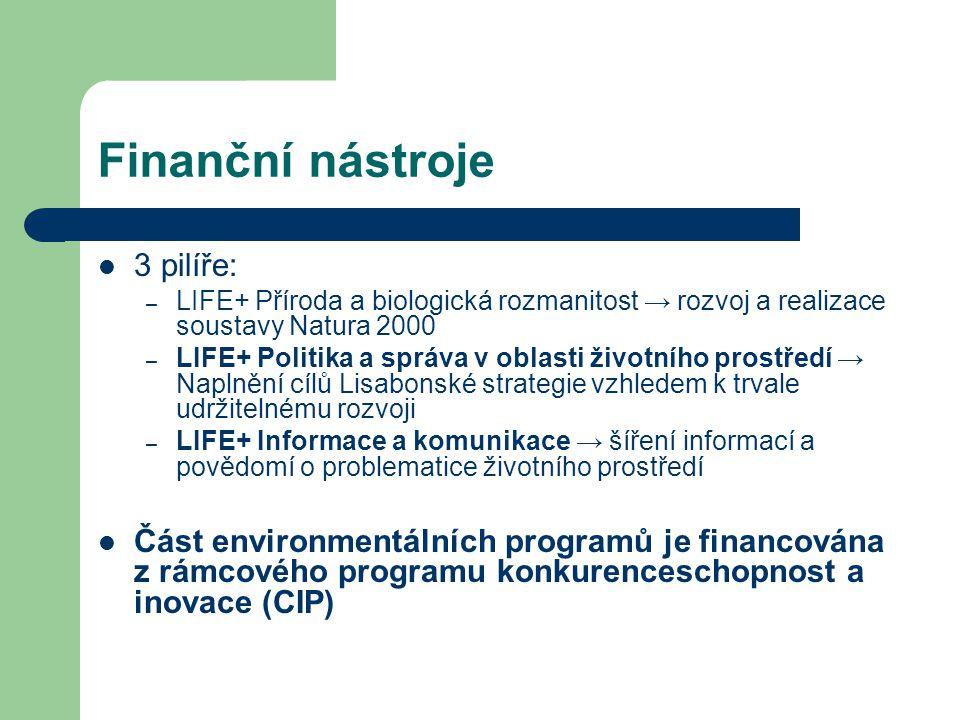 Finanční nástroje 3 pilíře: – LIFE+ Příroda a biologická rozmanitost → rozvoj a realizace soustavy Natura 2000 – LIFE+ Politika a správa v oblasti živ