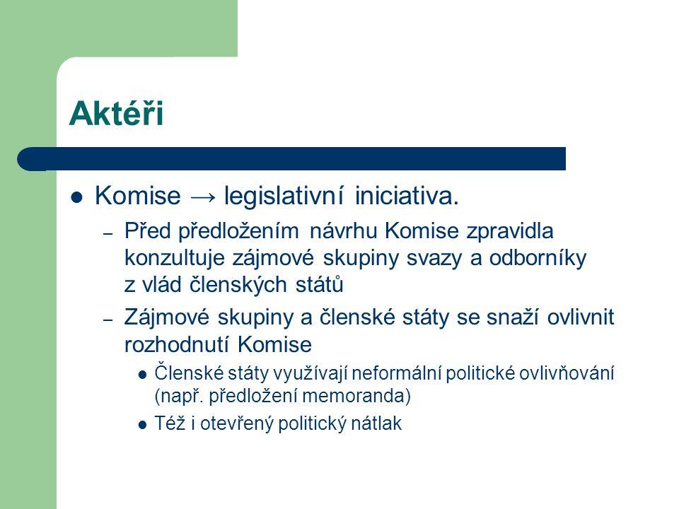 Aktéři Komise → legislativní iniciativa. – Před předložením návrhu Komise zpravidla konzultuje zájmové skupiny svazy a odborníky z vlád členských stát