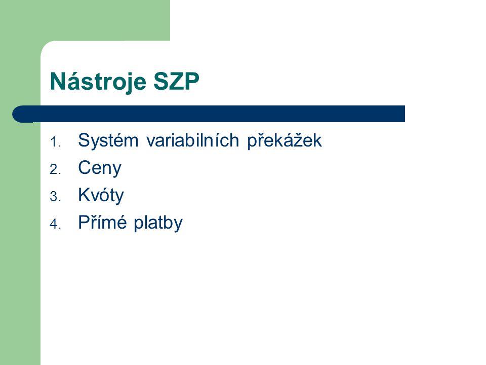 Nástroje SZP 1. Systém variabilních překážek 2. Ceny 3. Kvóty 4. Přímé platby