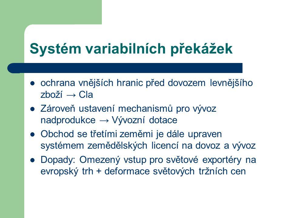Systém variabilních překážek ochrana vnějších hranic před dovozem levnějšího zboží → Cla Zároveň ustavení mechanismů pro vývoz nadprodukce → Vývozní d