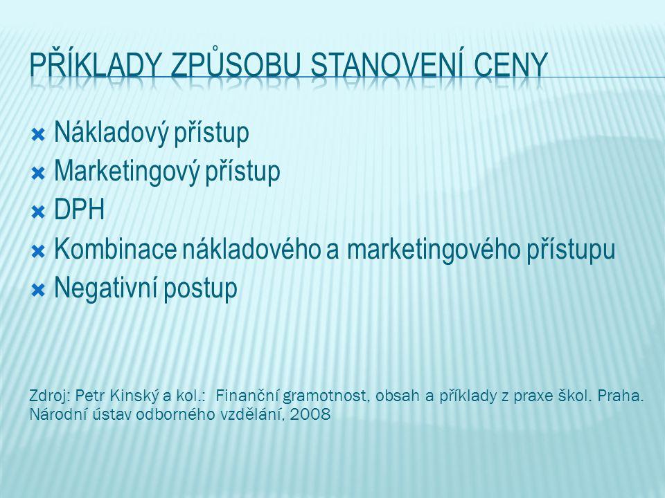  Nákladový přístup  Marketingový přístup  DPH  Kombinace nákladového a marketingového přístupu  Negativní postup Zdroj: Petr Kinský a kol.: Finan