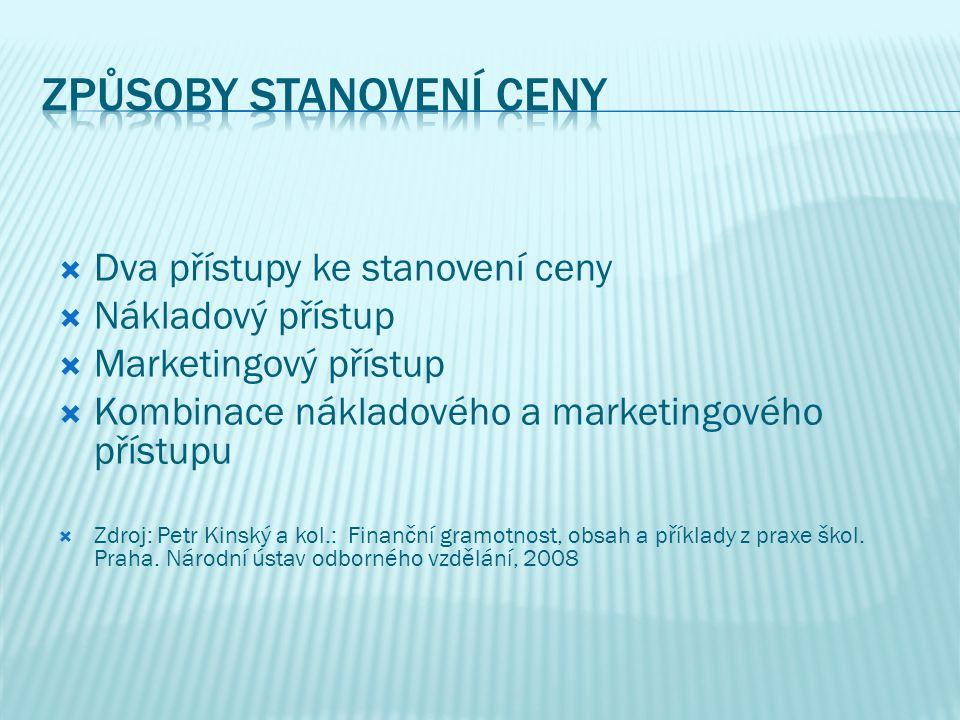  Dva přístupy ke stanovení ceny  Nákladový přístup  Marketingový přístup  Kombinace nákladového a marketingového přístupu  Zdroj: Petr Kinský a k