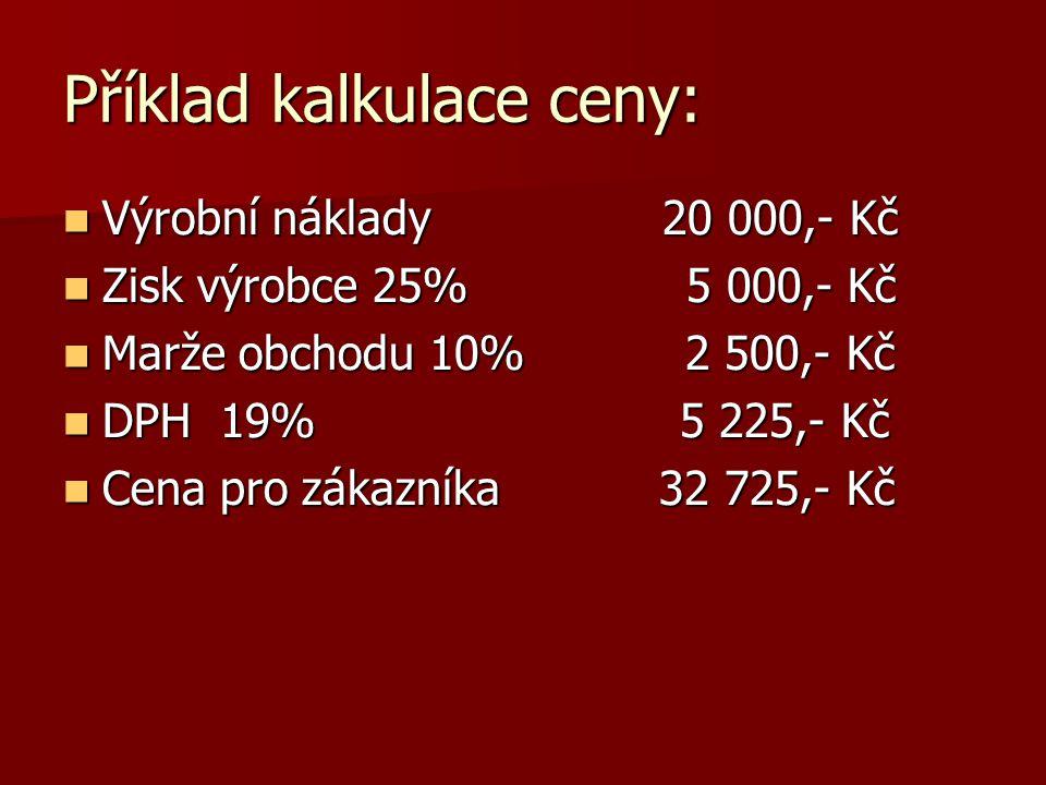 Příklad kalkulace ceny: Výrobní náklady 20 000,- Kč Výrobní náklady 20 000,- Kč Zisk výrobce 25% 5 000,- Kč Zisk výrobce 25% 5 000,- Kč Marže obchodu 10% 2 500,- Kč Marže obchodu 10% 2 500,- Kč DPH 19% 5 225,- Kč DPH 19% 5 225,- Kč Cena pro zákazníka 32 725,- Kč Cena pro zákazníka 32 725,- Kč