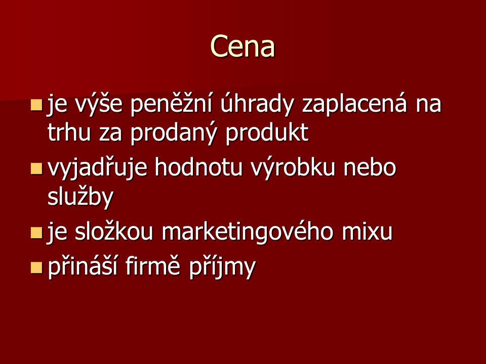 Cena je výše peněžní úhrady zaplacená na trhu za prodaný produkt je výše peněžní úhrady zaplacená na trhu za prodaný produkt vyjadřuje hodnotu výrobku nebo služby vyjadřuje hodnotu výrobku nebo služby je složkou marketingového mixu je složkou marketingového mixu přináší firmě příjmy přináší firmě příjmy