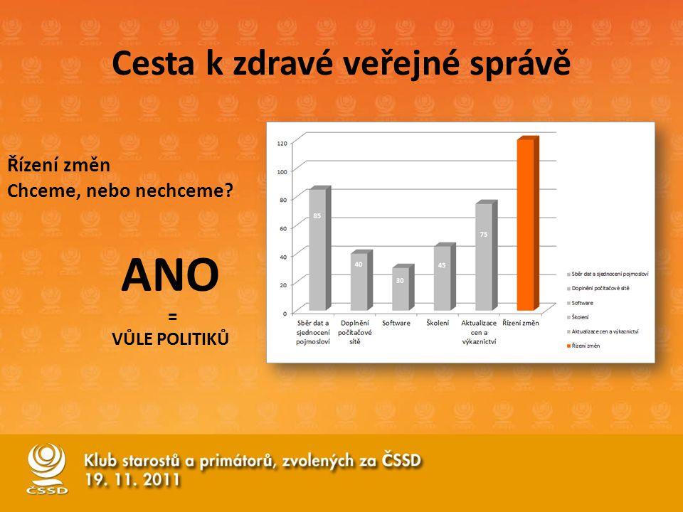Cesta k zdravé veřejné správě Řízení změn Chceme, nebo nechceme ANO = VŮLE POLITIKŮ