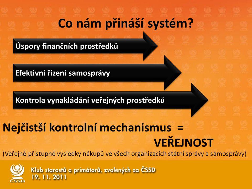 Co nám přináší systém? Úspory finančních prostředků Efektivní řízení samosprávy Kontrola vynakládání veřejných prostředků Nejčistší kontrolní mechanis