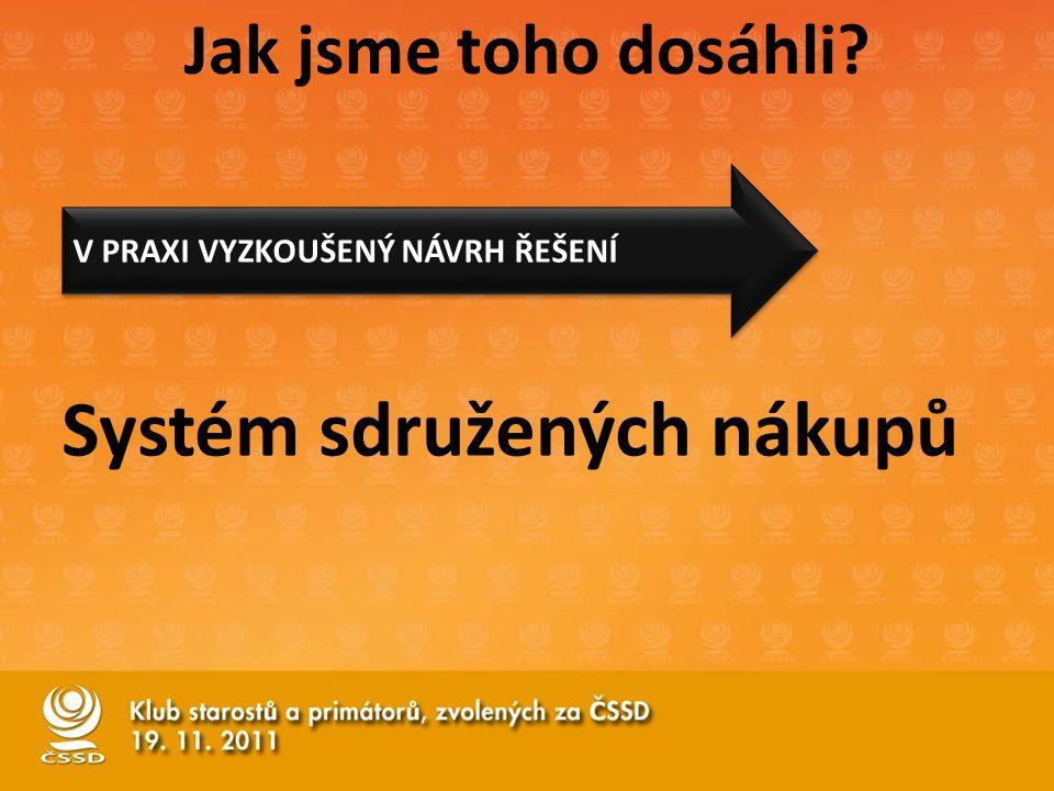Kontrolujeme ceny, za které organizace nakupují s cenami dosaženými v e-Aukcích!!!