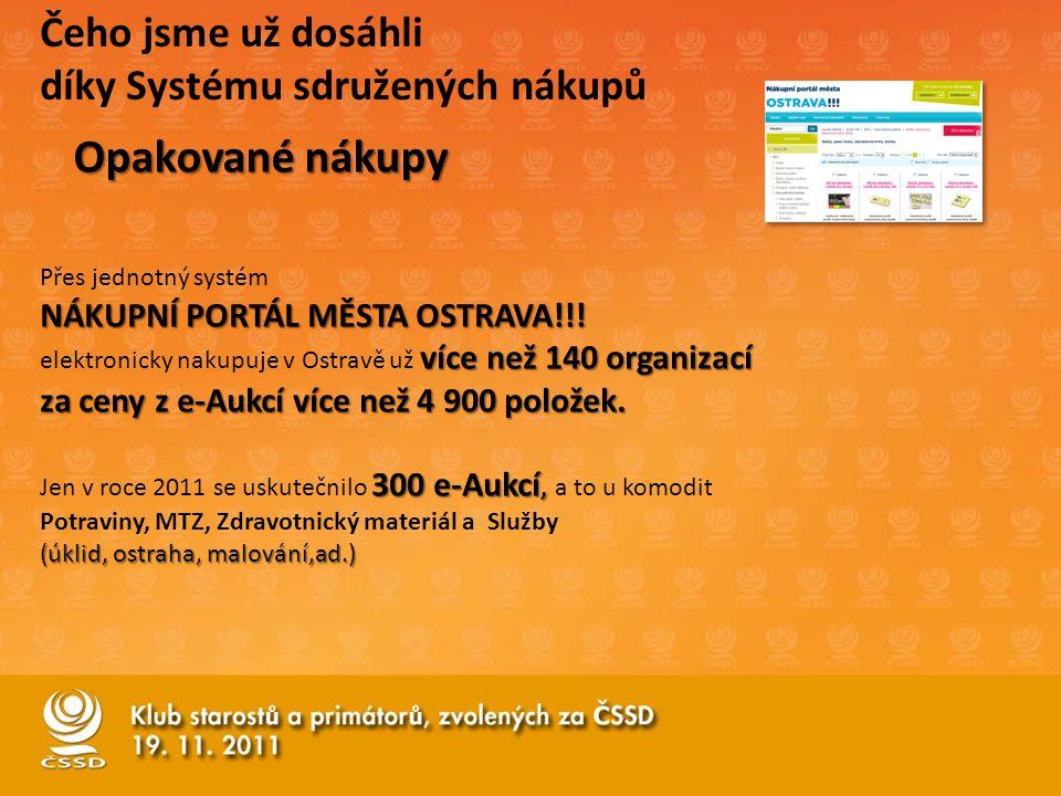 Čeho jsme už dosáhli díky Systému sdružených nákupů Opakované nákupy Přes jednotný systém NÁKUPNÍ PORTÁL MĚSTA OSTRAVA!!! více než 140 organizací elek