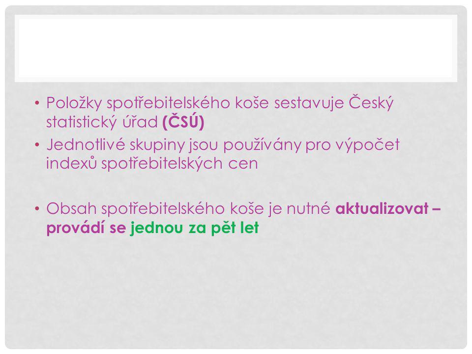 Položky spotřebitelského koše sestavuje Český statistický úřad (ČSÚ) Jednotlivé skupiny jsou používány pro výpočet indexů spotřebitelských cen Obsah spotřebitelského koše je nutné aktualizovat – provádí se jednou za pět let