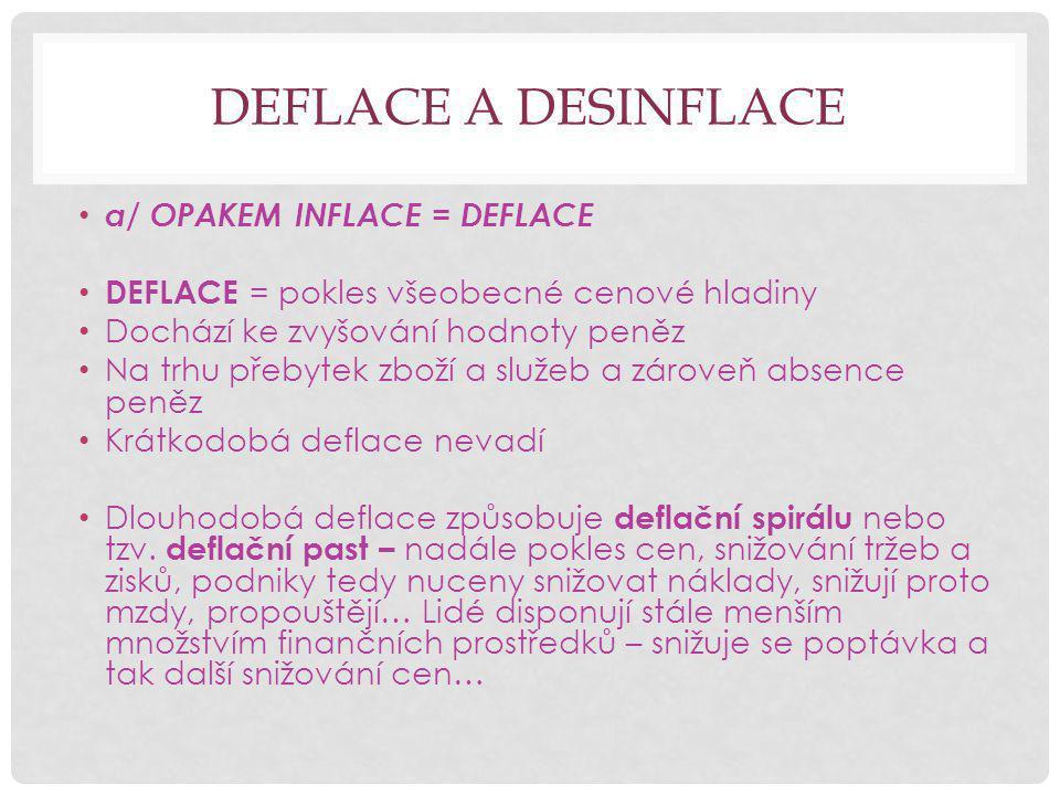 DEFLACE A DESINFLACE a/ OPAKEM INFLACE = DEFLACE DEFLACE = pokles všeobecné cenové hladiny Dochází ke zvyšování hodnoty peněz Na trhu přebytek zboží a služeb a zároveň absence peněz Krátkodobá deflace nevadí Dlouhodobá deflace způsobuje deflační spirálu nebo tzv.