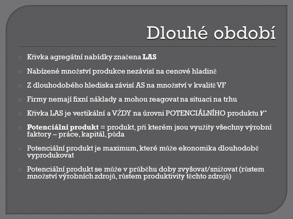 http://www.miras.cz/seminarky/makroekonomie-n02-agregatni-nabidka-poptavka.php ů http://www.miras.cz/seminarky/makroekonomie-n02-agregatni-nabidka-poptavka.php ů, 11.12.2013