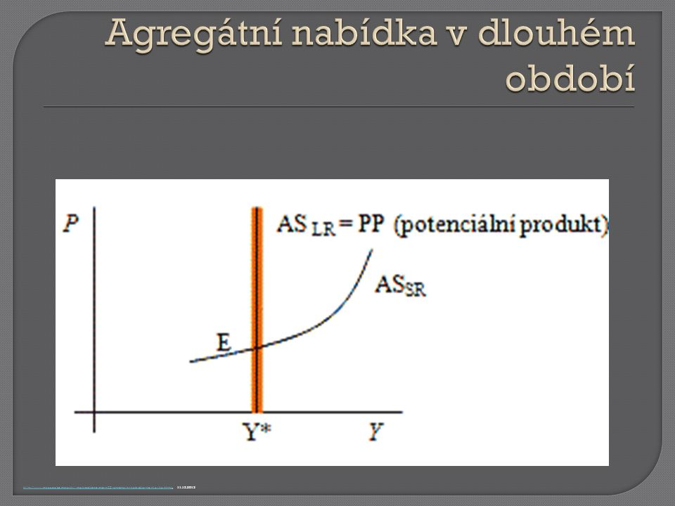 """ K ř ivka agregátní nabídky zna č ena """"SAS  K ř ivka rostoucí  Č ím vyšší """"P , tím vyšší produkt firmy nabízejí  Reálný produkt se v krátkém období m ůž e od úrovn ě potenciální produktu odchylovat - zvyšovat/sni ž ovat  Je-li reálný produkt pod potenciálním, existuje zde nevyu ž ití výrobních faktor ů a nezam ě stnanost  Je-li reálný produkt nad potenciálním, pak jde zpravidla o p ř etí ž ení pracovník ů  Náklady firem jsou v krátkém období FIXNÍ  Roste-li poptávka po produkci firem, roste také cenová hladina a firmy cht ě jí vyd ě lat."""