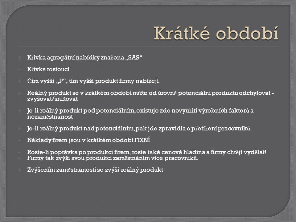 http://www.miras.cz/seminarky/makroekonomie-n02-agregatni-nabidka-poptavka.phphttp://www.miras.cz/seminarky/makroekonomie-n02-agregatni-nabidka-poptavka.php, 11.12.2013