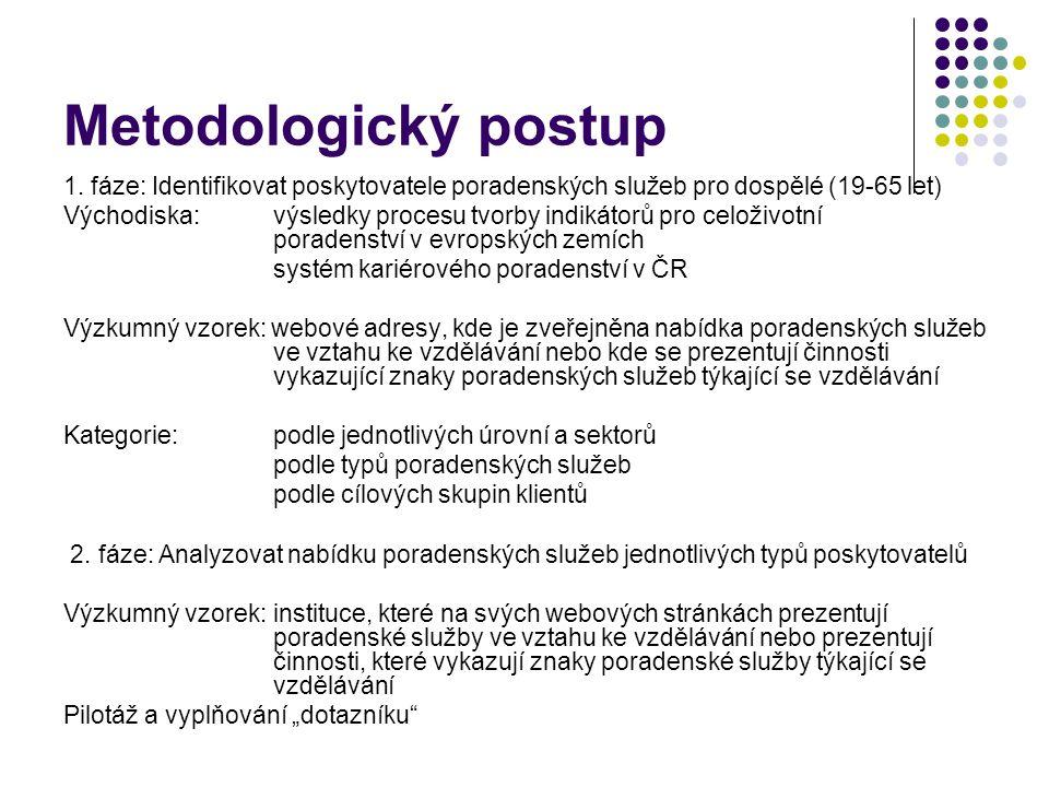Metodologický postup 1.