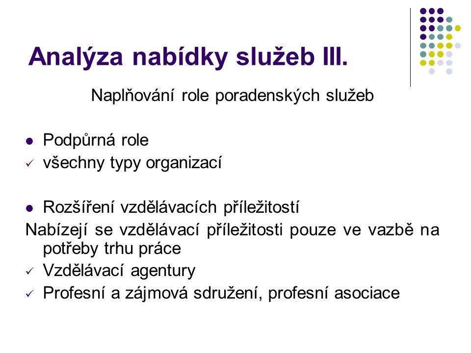 Analýza nabídky služeb III.
