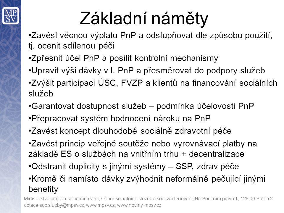 Ministerstvo práce a sociálních věcí, Odbor sociálních služeb a soc. začleňování, Na Poříčním právu 1, 128 00 Praha 2 dotace-soc.sluzby@mpsv.cz, www.m