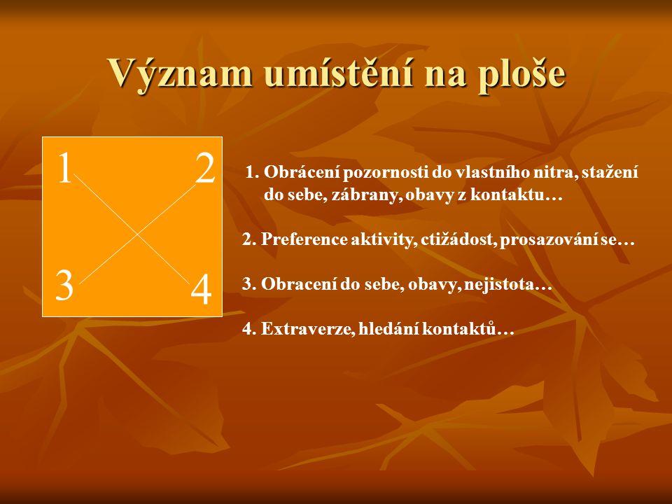 Význam umístění na ploše 12 3 4 1. Obrácení pozornosti do vlastního nitra, stažení do sebe, zábrany, obavy z kontaktu… 2. Preference aktivity, ctižádo