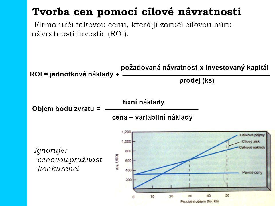 Tvorba cen pomocí cílové návratnosti Firma určí takovou cenu, která jí zaručí cílovou míru návratnosti investic (ROI). ROI = jednotkové náklady + poža