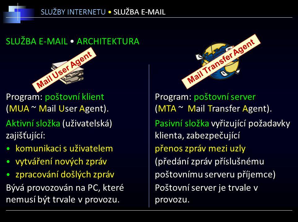 SLUŽBA E-MAIL ARCHITEKTURA SLUŽBY INTERNETU SLUŽBA E-MAIL Program: poštovní klient (MUA ~ Mail User Agent). Aktivní složka (uživatelská) zajišťující: