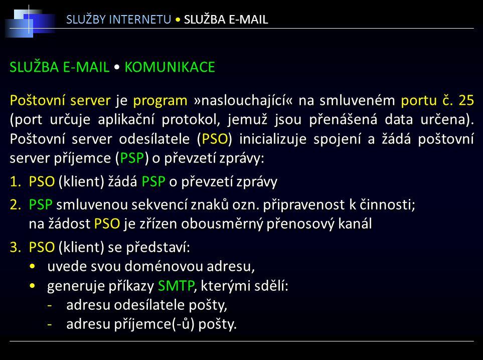 SLUŽBA E-MAIL KOMUNIKACE Poštovní server je program »naslouchající« na smluveném portu č. 25 (port určuje aplikační protokol, jemuž jsou přenášená dat