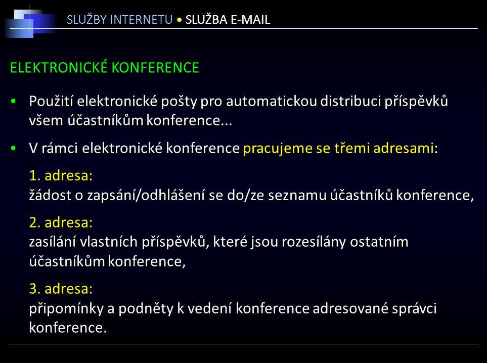 ELEKTRONICKÉ KONFERENCE Použití elektronické pošty pro automatickou distribuci příspěvků všem účastníkům konference... V rámci elektronické konference