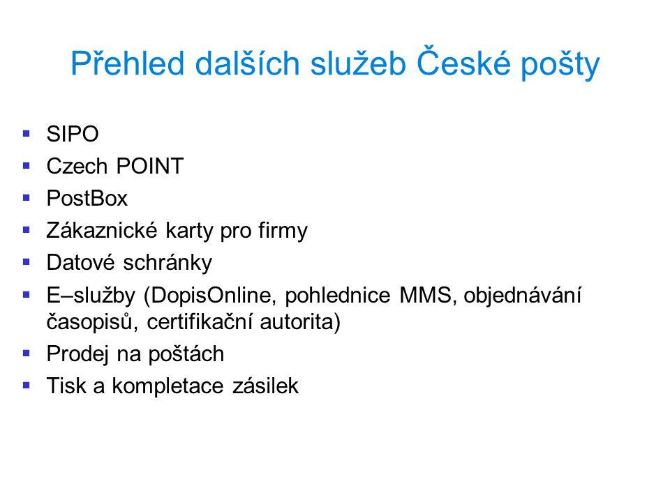 Přehled dalších služeb České pošty   SIPO   Czech POINT   PostBox   Zákaznické karty pro firmy   Datové schránky   E–služby (DopisOnline, pohlednice MMS, objednávání časopisů, certifikační autorita)   Prodej na poštách   Tisk a kompletace zásilek